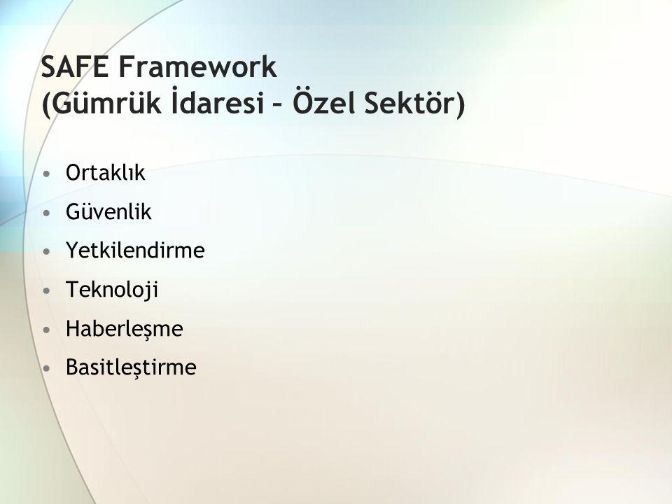 SAFE Framework (Gümrük İdaresi – Özel Sektör)