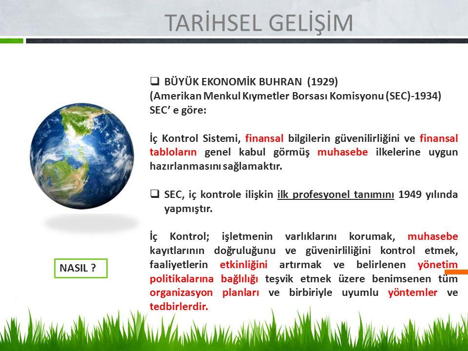 TARİHSEL GELİŞİM BÜYÜK EKONOMİK BUHRAN (1929)