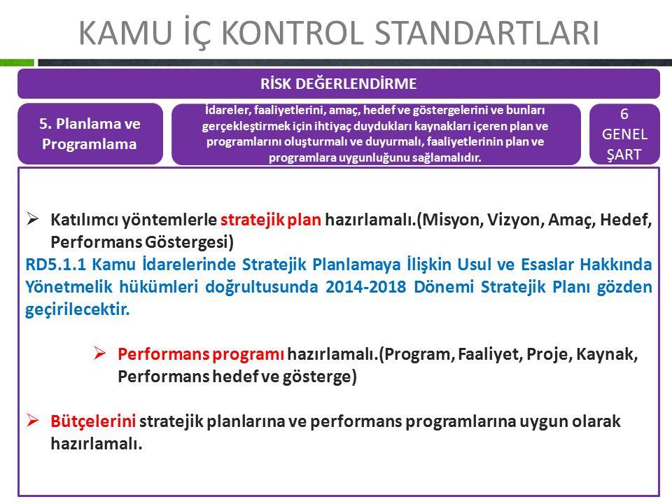 5. Planlama ve Programlama