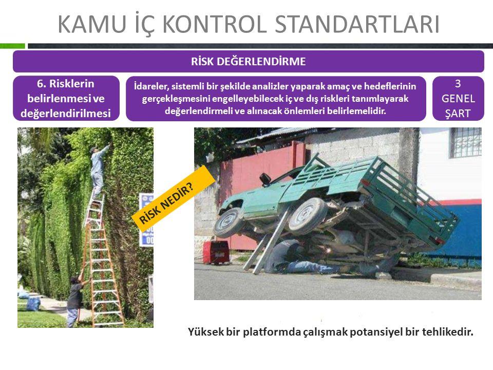 6. Risklerin belirlenmesi ve değerlendirilmesi