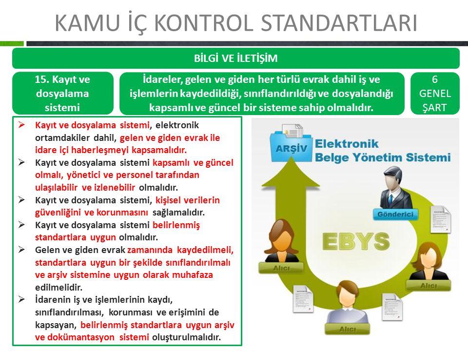 15. Kayıt ve dosyalama sistemi
