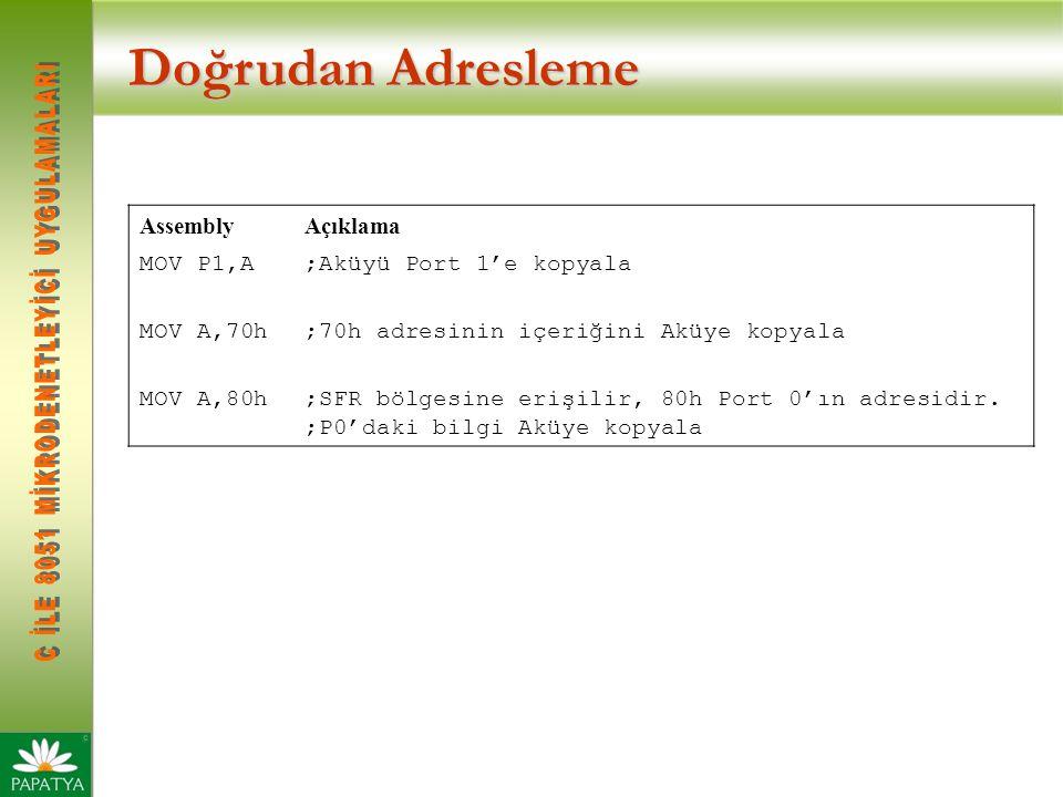 Doğrudan Adresleme Assembly Açıklama MOV P1,A ;Aküyü Port 1'e kopyala