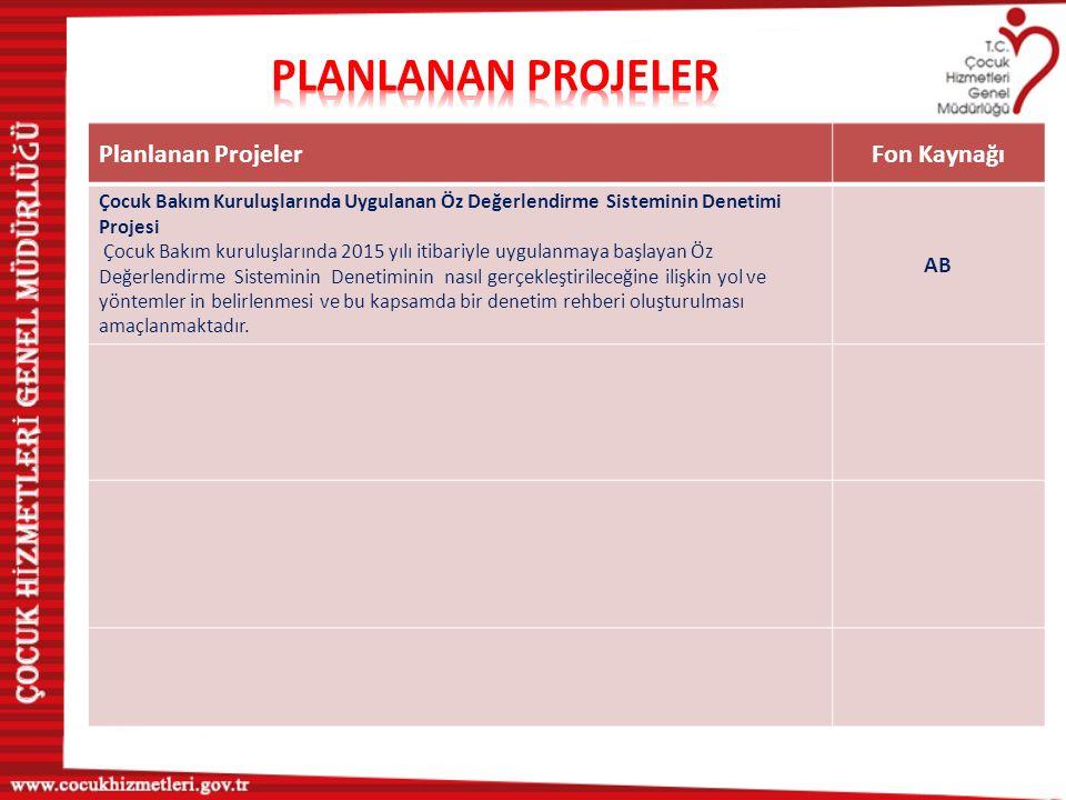 PLANLANAN PROJELER Planlanan Projeler Fon Kaynağı AB