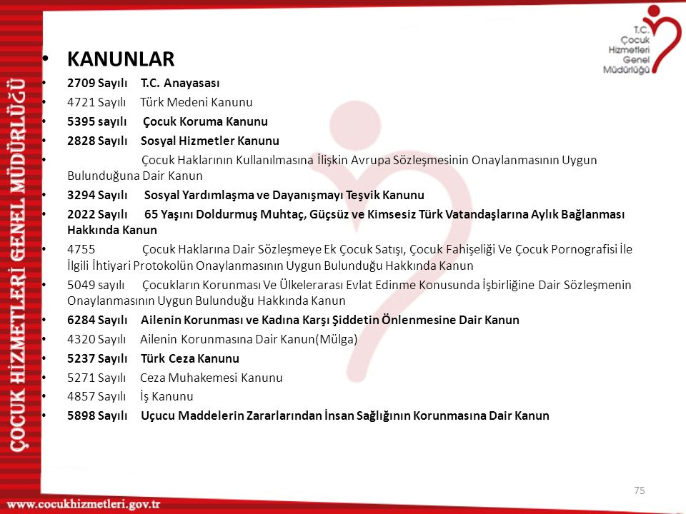 KANUNLAR 2709 Sayılı T.C. Anayasası 4721 Sayılı Türk Medeni Kanunu