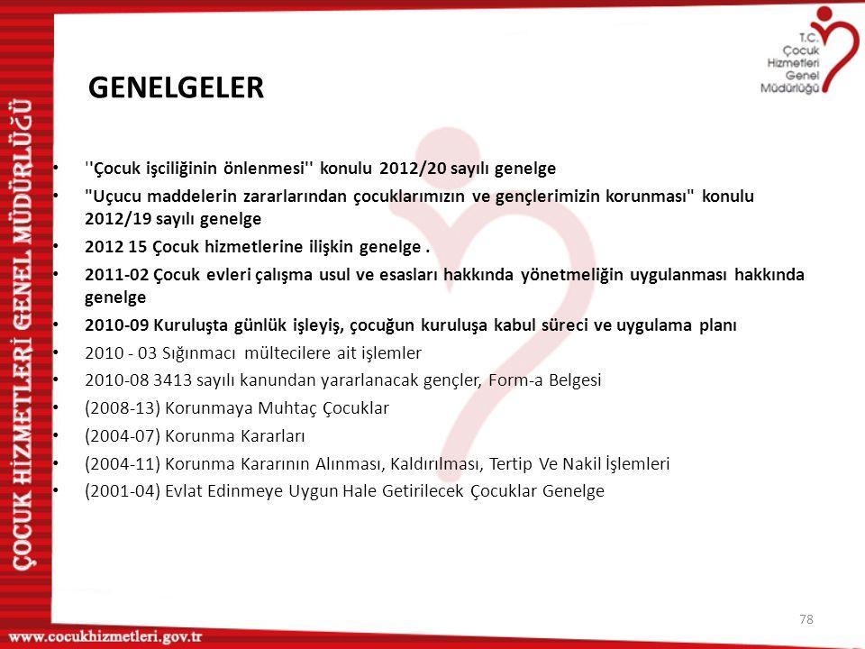 GENELGELER Çocuk işciliğinin önlenmesi konulu 2012/20 sayılı genelge.