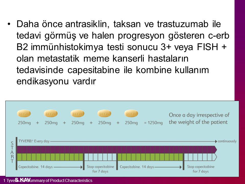 Daha önce antrasiklin, taksan ve trastuzumab ile tedavi görmüş ve halen progresyon gösteren c-erb B2 immünhistokimya testi sonucu 3+ veya FISH + olan metastatik meme kanserli hastaların tedavisinde capesitabine ile kombine kullanım endikasyonu vardır
