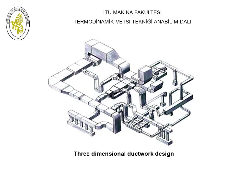 Three dimensional ductwork design