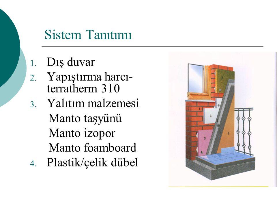 Sistem Tanıtımı Dış duvar Yapıştırma harcı-terratherm 310