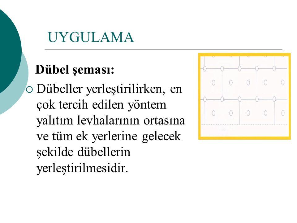 UYGULAMA Dübel şeması: