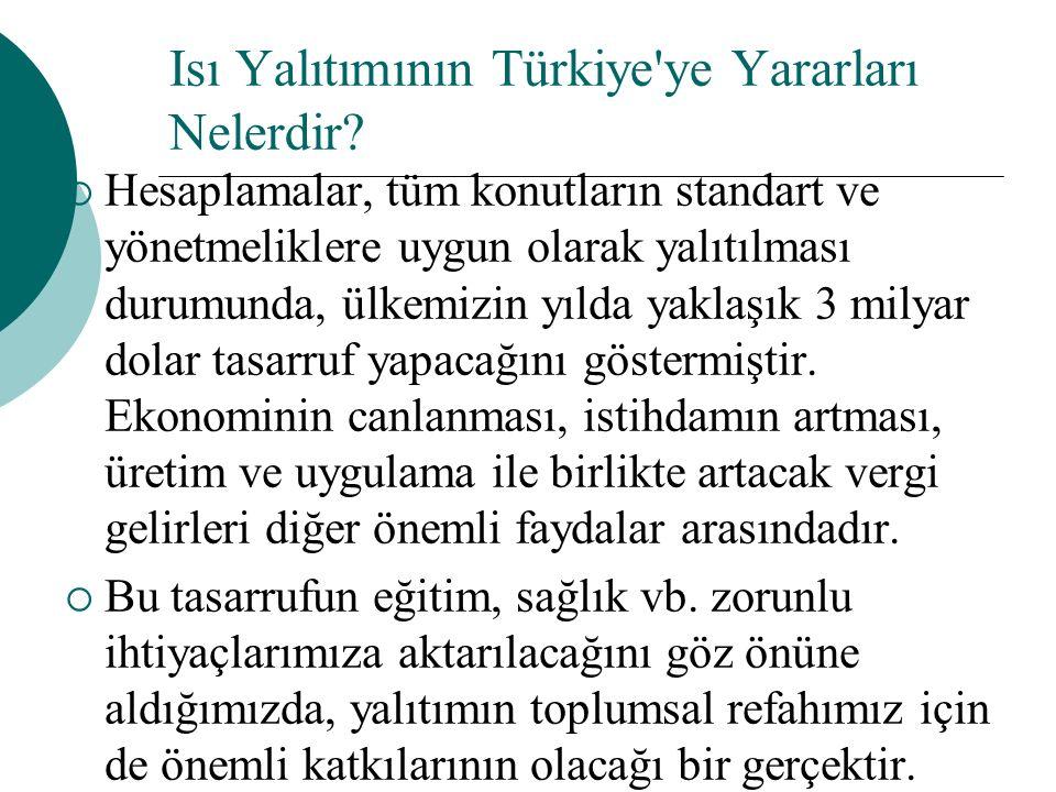 Isı Yalıtımının Türkiye ye Yararları Nelerdir