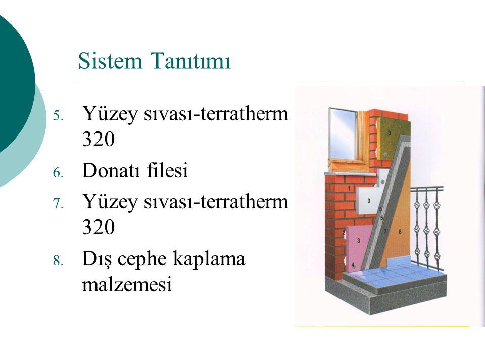 Sistem Tanıtımı Yüzey sıvası-terratherm 320 Donatı filesi