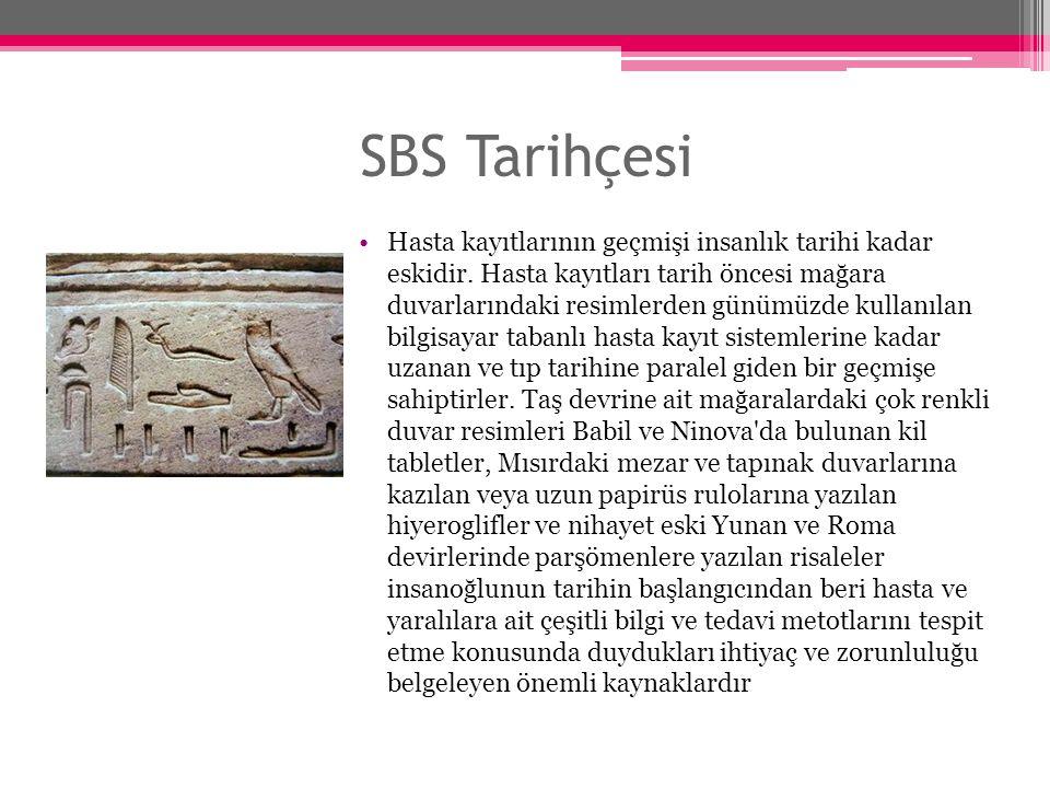 SBS Tarihçesi