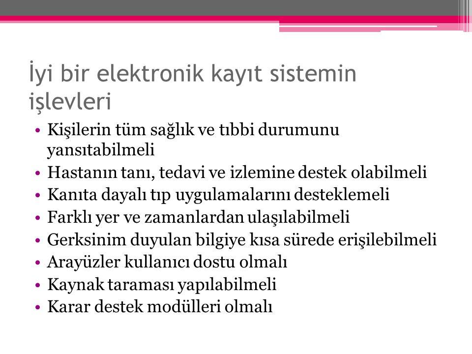 İyi bir elektronik kayıt sistemin işlevleri
