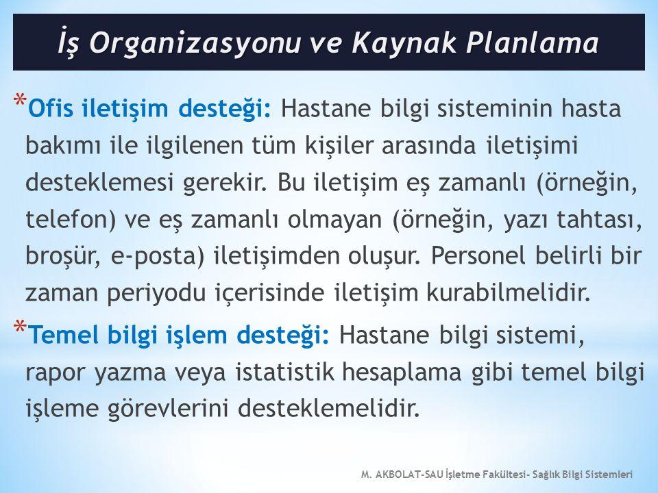 İş Organizasyonu ve Kaynak Planlama