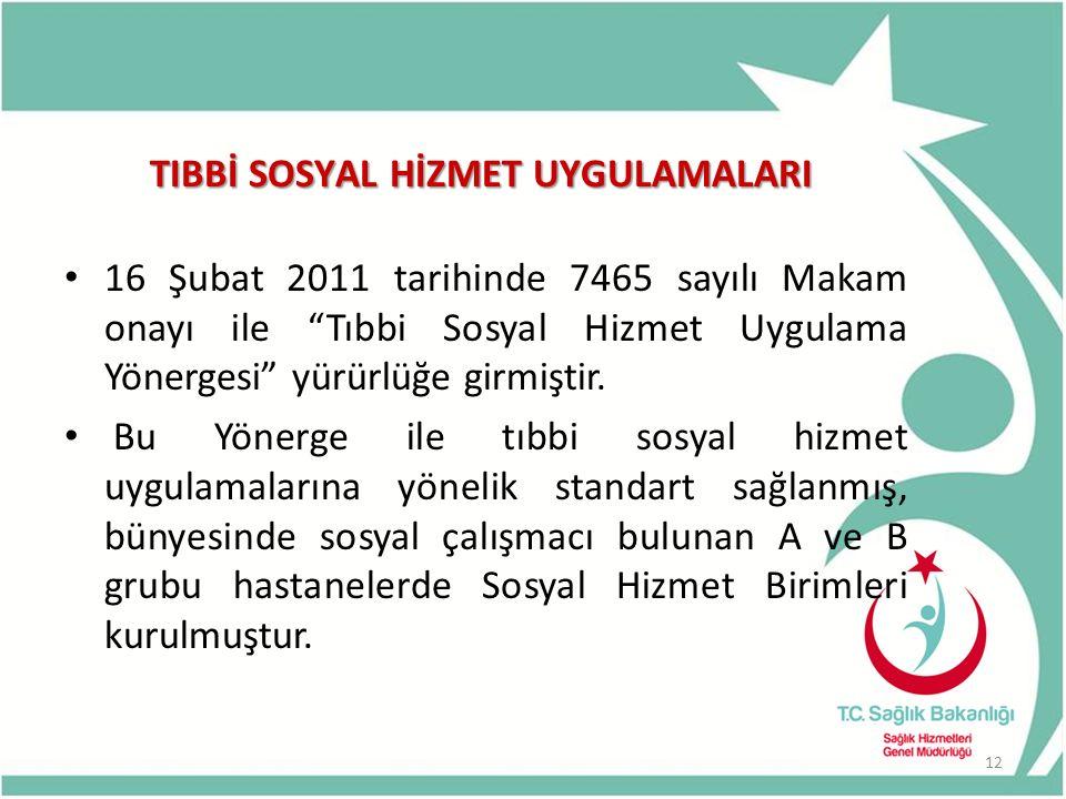 TIBBİ SOSYAL HİZMET UYGULAMALARI