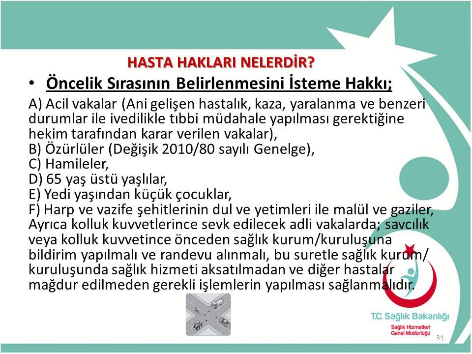 HASTA HAKLARI NELERDİR
