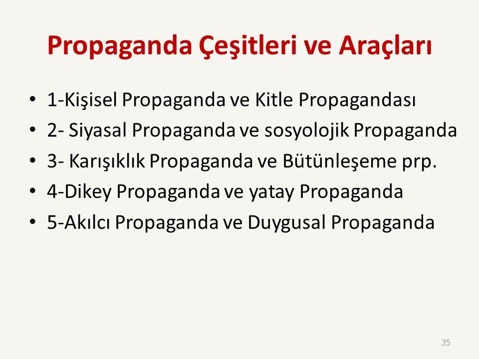 Propaganda Çeşitleri ve Araçları