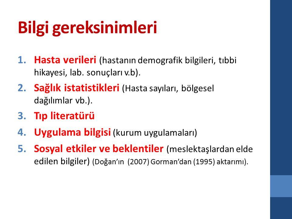 Bilgi gereksinimleri Hasta verileri (hastanın demografik bilgileri, tıbbi hikayesi, lab. sonuçları v.b).