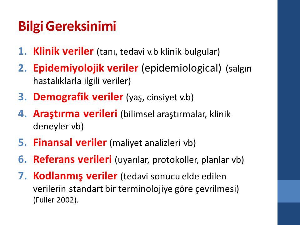 Bilgi Gereksinimi Klinik veriler (tanı, tedavi v.b klinik bulgular)