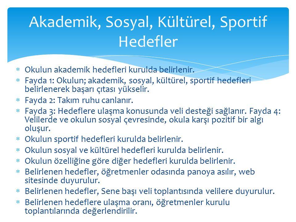Akademik, Sosyal, Kültürel, Sportif Hedefler