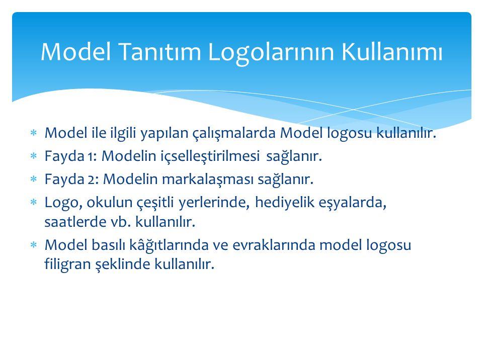 Model Tanıtım Logolarının Kullanımı