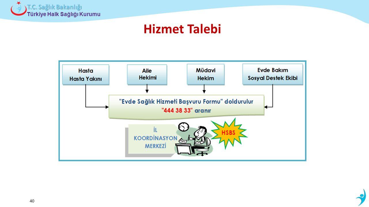Hizmet Talebi