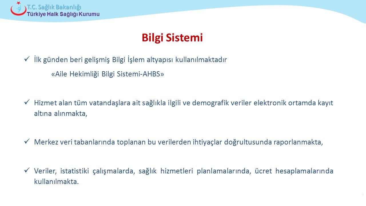Bilgi Sistemi İlk günden beri gelişmiş Bilgi İşlem altyapısı kullanılmaktadır. «Aile Hekimliği Bilgi Sistemi-AHBS»