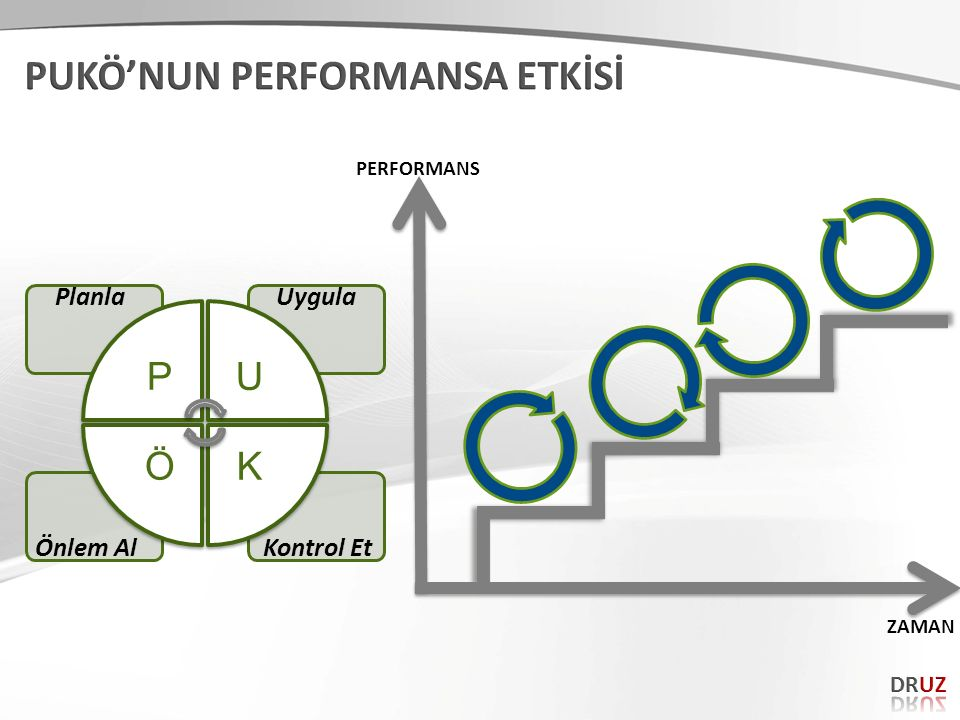 PUKÖ'NUN PERFORMANSA ETKİSİ