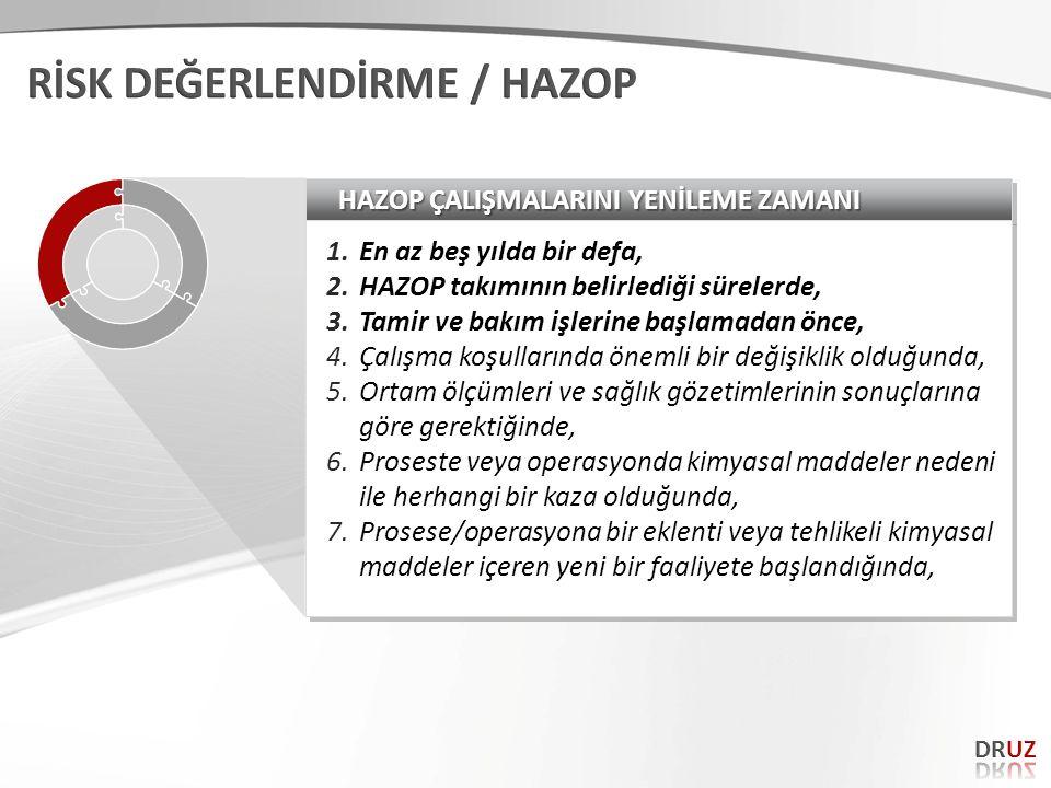 RİSK DEĞERLENDİRME / HAZOP