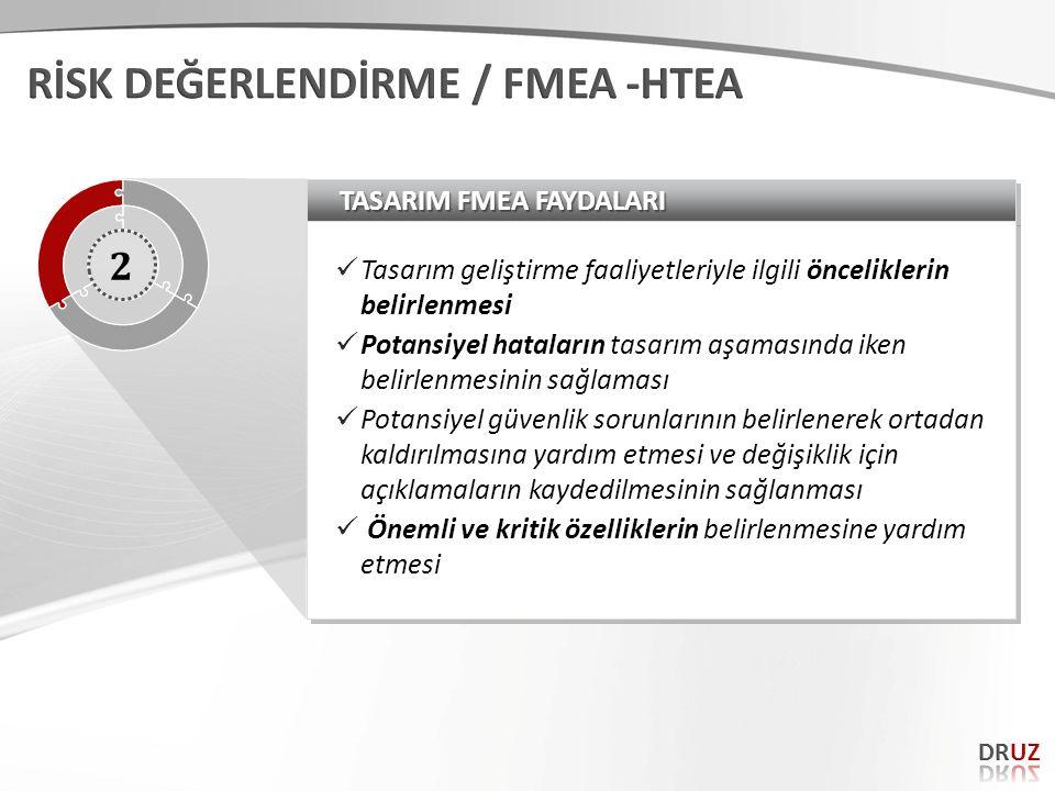 RİSK DEĞERLENDİRME / FMEA -HTEA