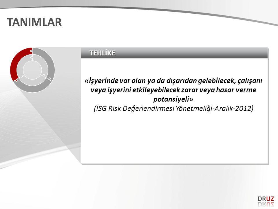 (İSG Risk Değerlendirmesi Yönetmeliği-Aralık-2012)