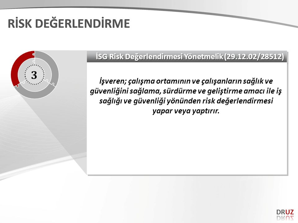 RİSK DEĞERLENDİRME İSG Risk Değerlendirmesi Yönetmelik (29.12.02/28512)