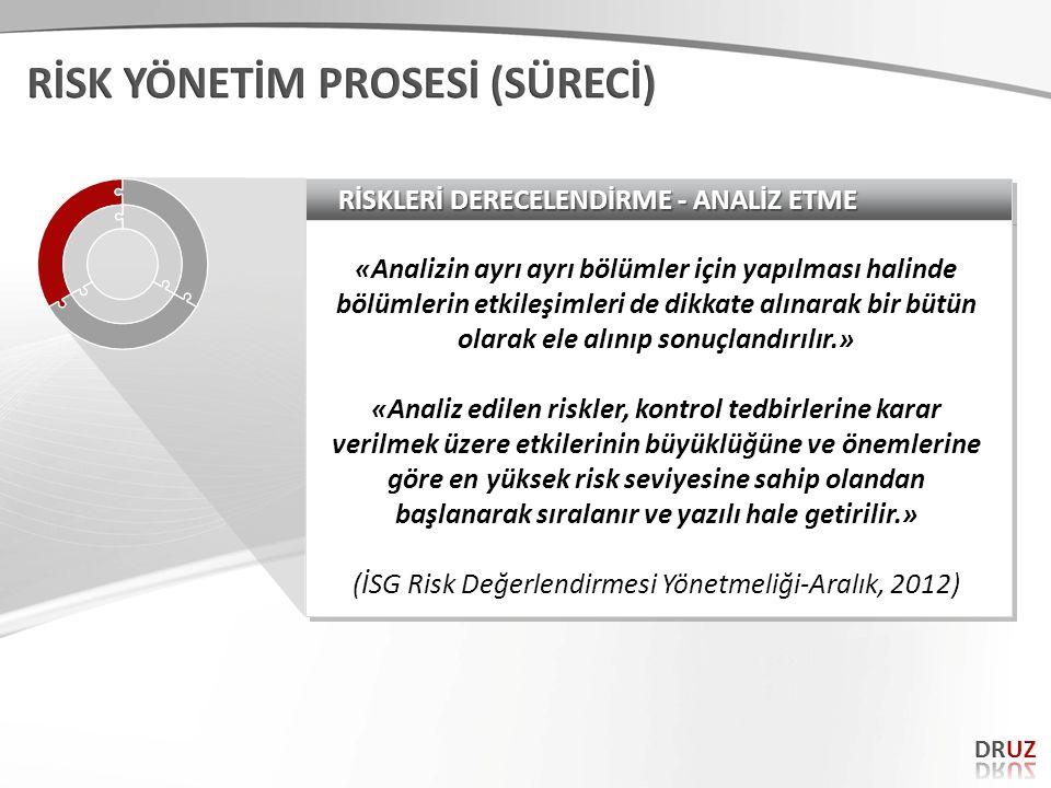 (İSG Risk Değerlendirmesi Yönetmeliği-Aralık, 2012)