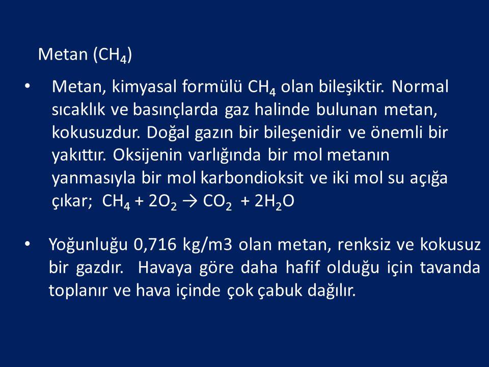 Metan (CH4)
