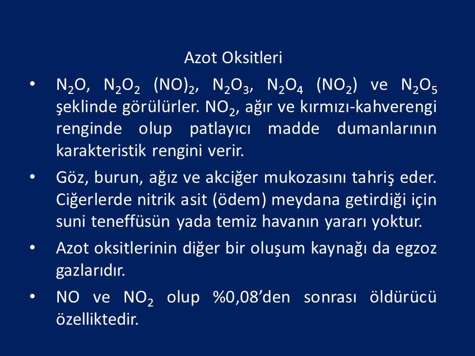 Azot Oksitleri