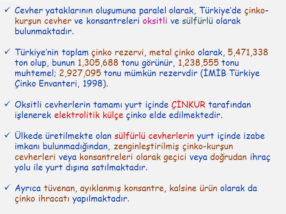 Cevher yataklarının oluşumuna paralel olarak, Türkiye'de çinko-kurşun cevher ve konsantreleri oksitli ve sülfürlü olarak bulunmaktadır.