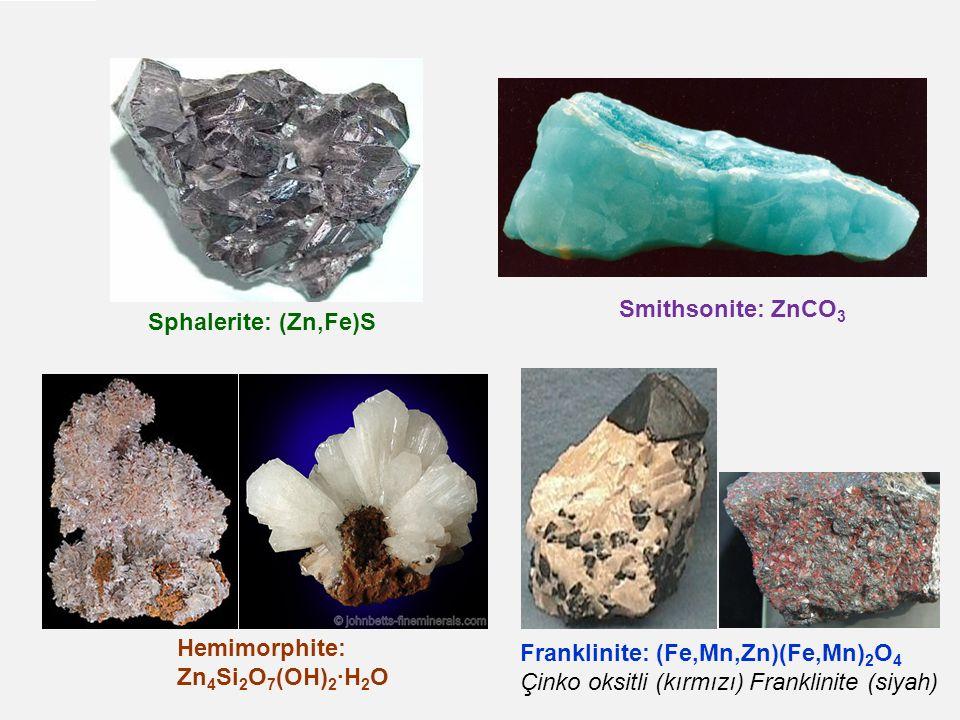 Smithsonite: ZnCO3 Sphalerite: (Zn,Fe)S. Hemimorphite: Zn4Si2O7(OH)2·H2O. Franklinite: (Fe,Mn,Zn)(Fe,Mn)2O4.