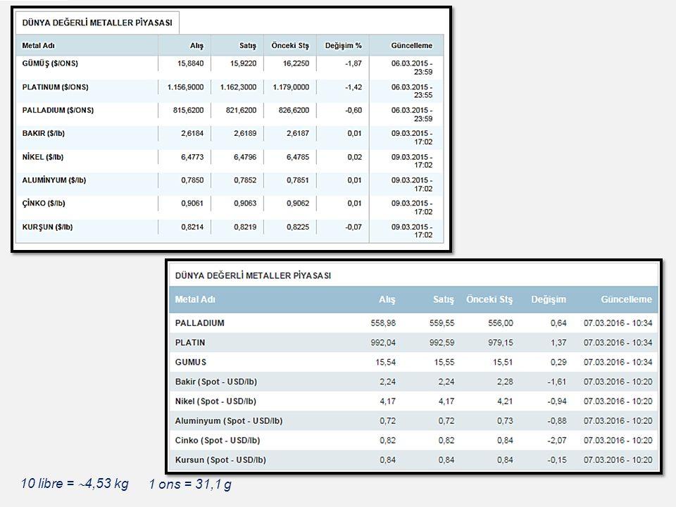 10 libre = 4,53 kg 1 ons = 31,1 g