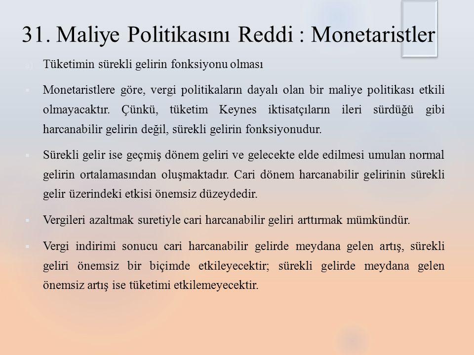 31. Maliye Politikasını Reddi : Monetaristler