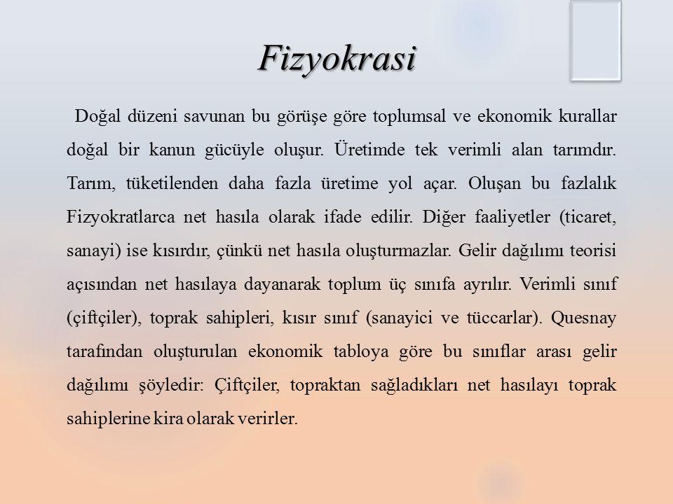 Fizyokrasi