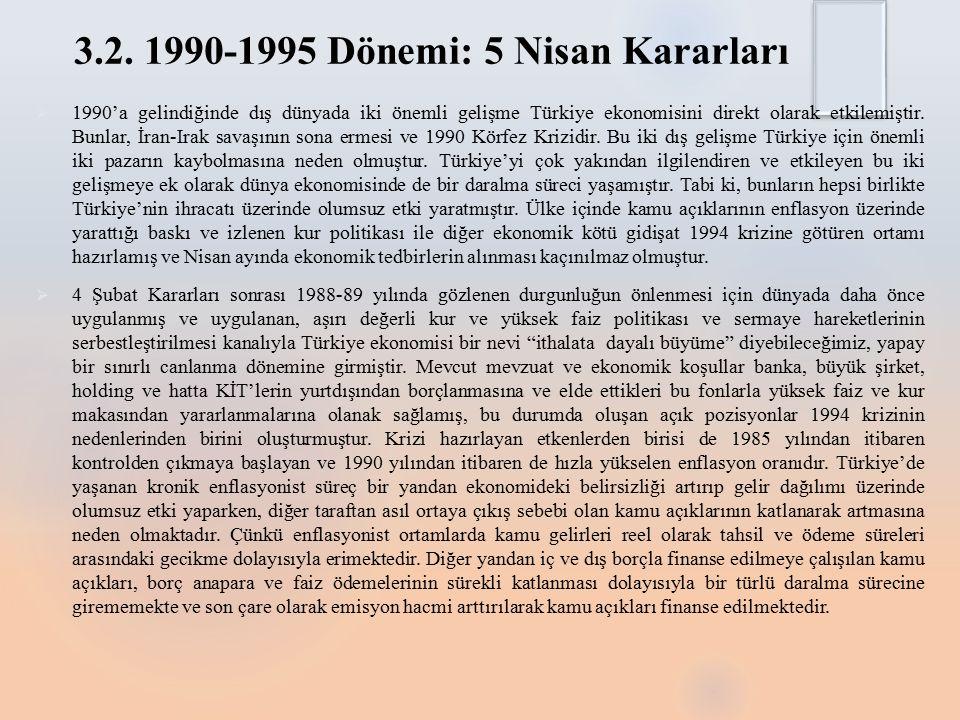 3.2. 1990-1995 Dönemi: 5 Nisan Kararları