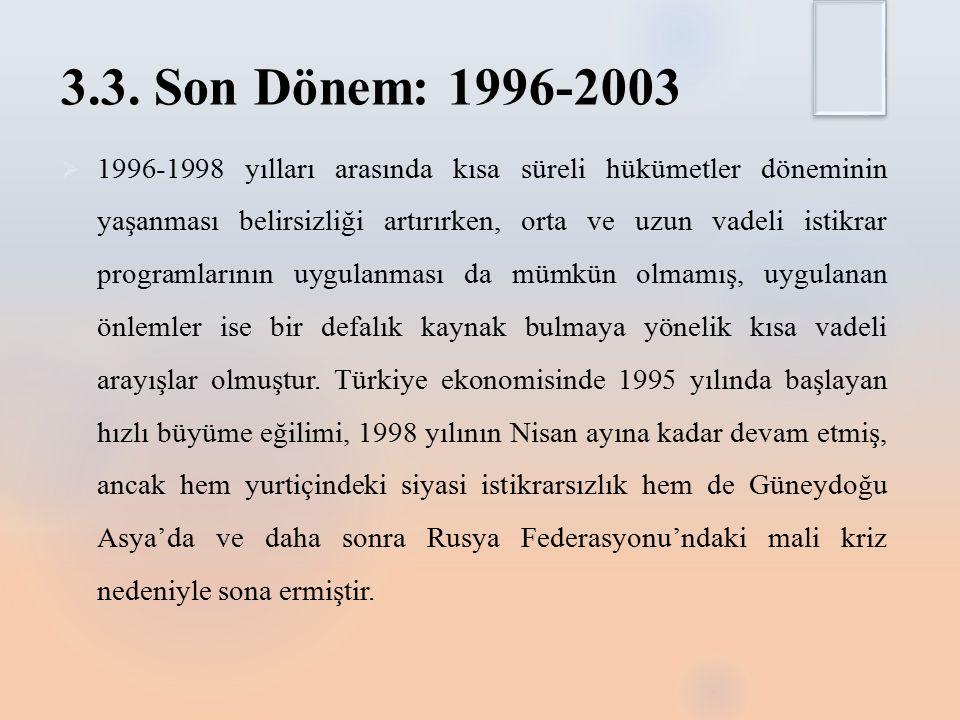 3.3. Son Dönem: 1996-2003