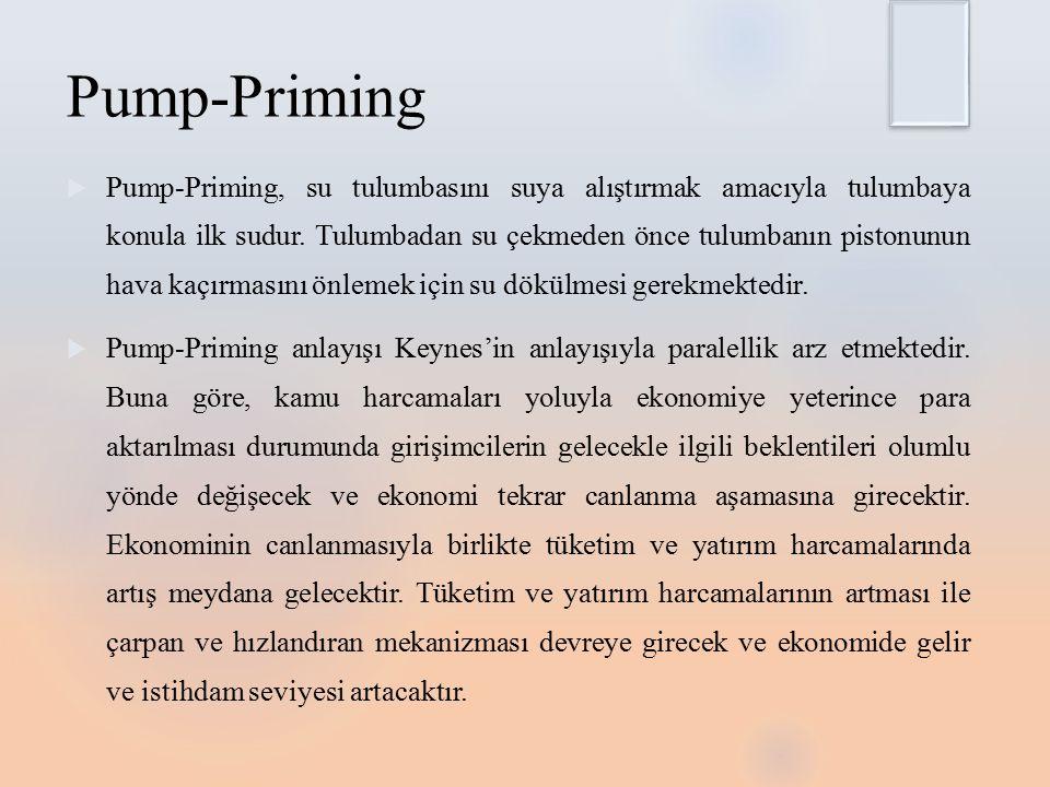 Pump-Priming