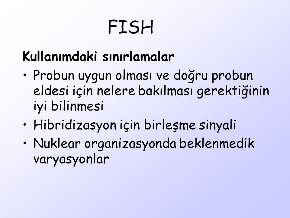 FISH Kullanımdaki sınırlamalar