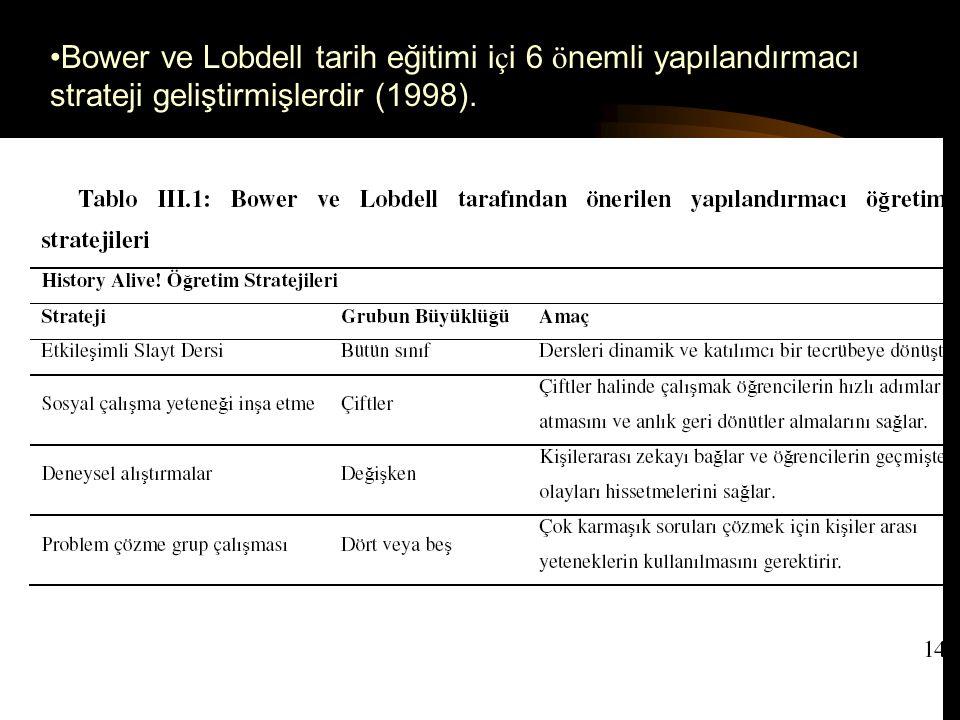 Bower ve Lobdell tarih eğitimi içi 6 önemli yapılandırmacı strateji geliştirmişlerdir (1998).
