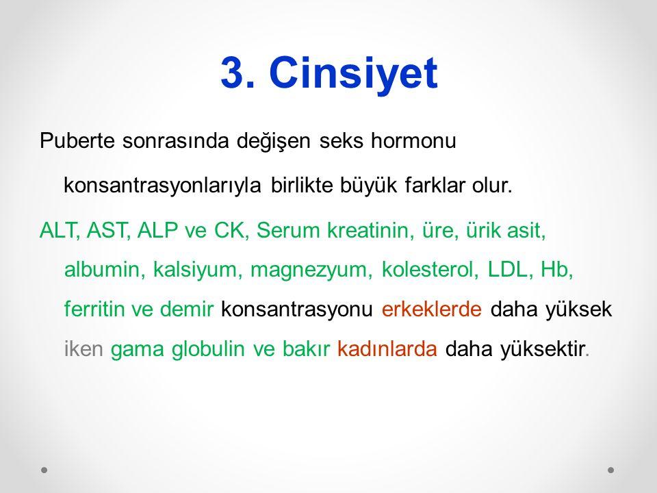 3. Cinsiyet