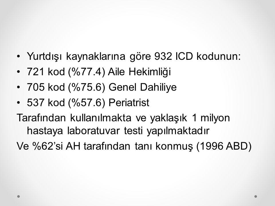 Yurtdışı kaynaklarına göre 932 ICD kodunun: