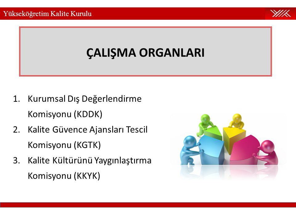 ÇALIŞMA ORGANLARI Kurumsal Dış Değerlendirme Komisyonu (KDDK)