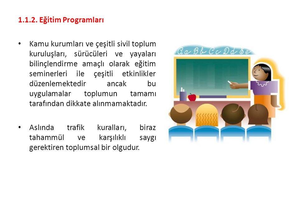 1.1.2. Eğitim Programları