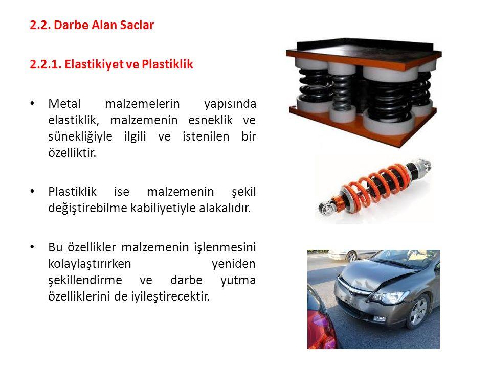 2.2. Darbe Alan Saclar 2.2.1. Elastikiyet ve Plastiklik.